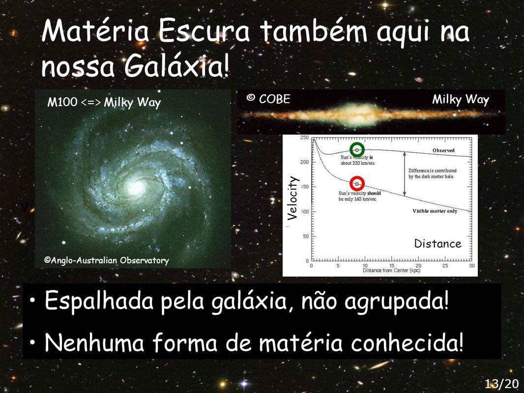 Matéria Escura também aqui na nossa Galáxia! Espalhada pela galáxia, não agrupada! Nenhuma forma de matéria conhecida! v r (kpc) ©Anglo-Australian Obs