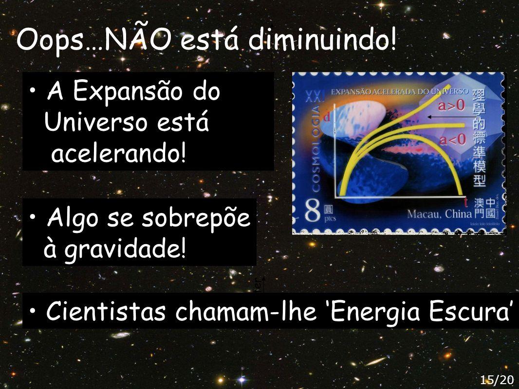 Oops…NÃO está diminuindo! fainter A Expansão do Universo está acelerando! Algo se sobrepõe à gravidade! Cientistas chamam-lhe Energia Escura 15/20