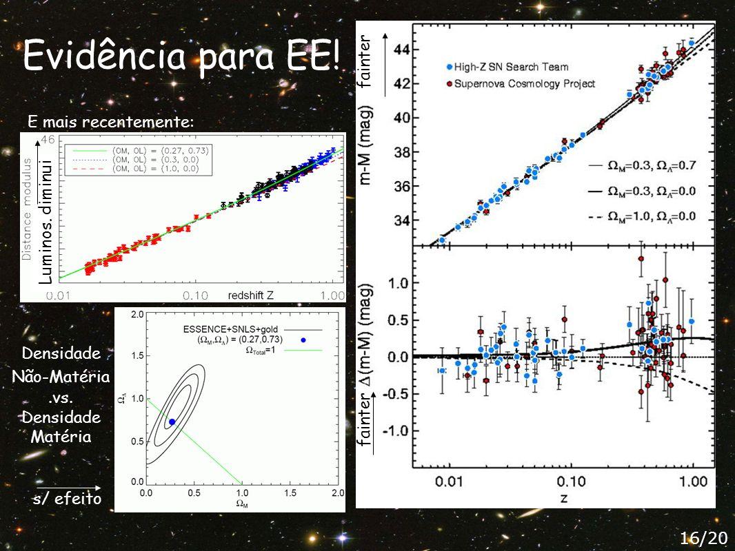 Evidência para EE! fainter E mais recentemente: Luminos. diminui s/ efeito Densidade Não-Matéria.vs. Densidade Matéria 16/20