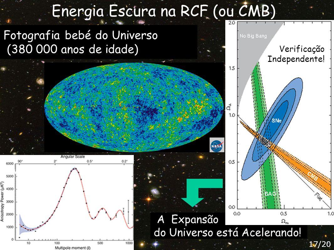Fotografia bebé do Universo (380 000 anos de idade) Energia Escura na RCF (ou CMB) A Expansão do Universo está Acelerando! ©WMAP Verificação Independe