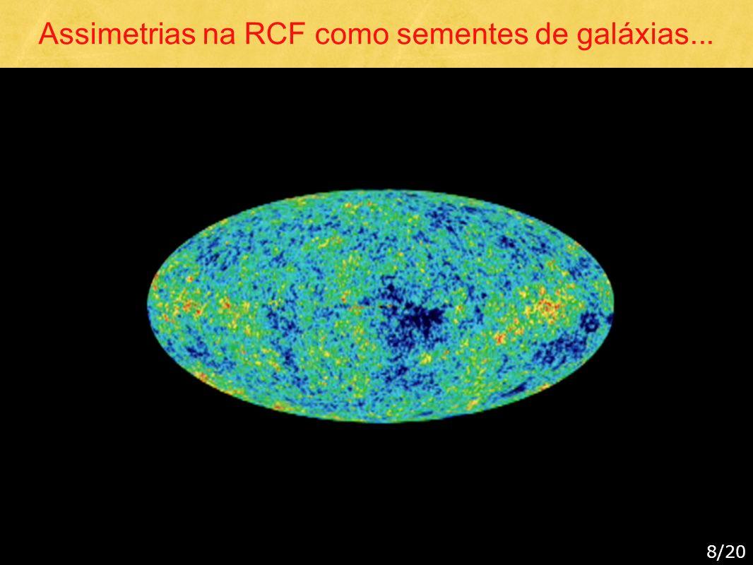 Assimetrias na RCF como sementes de galáxias... 8/20