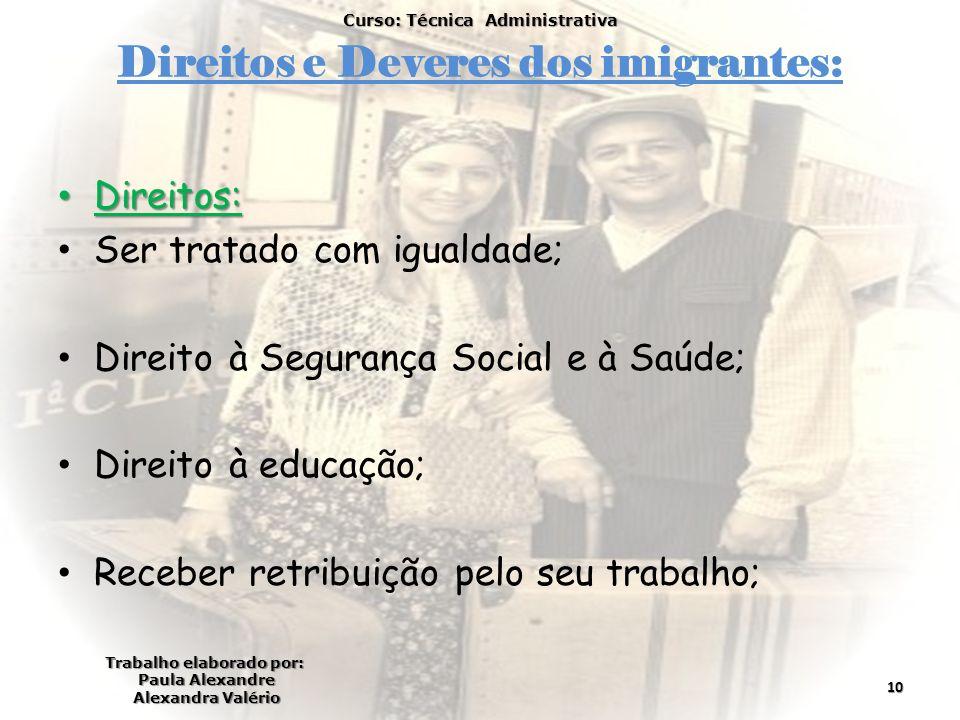 Direitos e Deveres dos imigrantes: Direitos: Direitos: Ser tratado com igualdade; Direito à Segurança Social e à Saúde; Direito à educação; Receber re