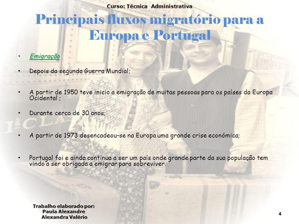 Principais fluxos migratório para a Europa e Portugal Emigração Emigração Depois da segunda Guerra Mundial; A partir de 1950 teve inicio a emigração d