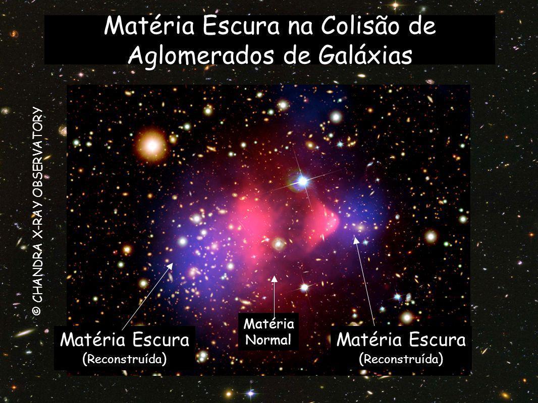 Matéria Escura na Colisão de Aglomerados de Galáxias © CHANDRA X-RAY OBSERVATORY Matéria Normal Matéria Escura ( Reconstruída ) Matéria Escura ( Recon