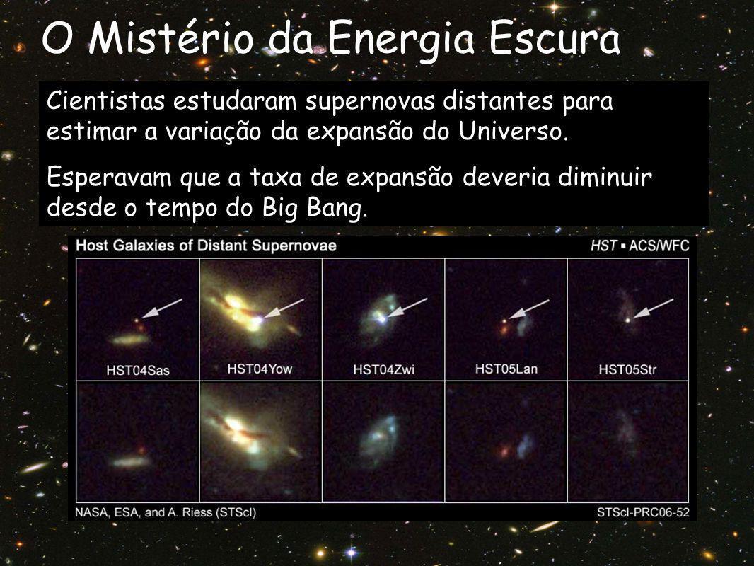 O Mistério da Energia Escura Cientistas estudaram supernovas distantes para estimar a variação da expansão do Universo. Esperavam que a taxa de expans