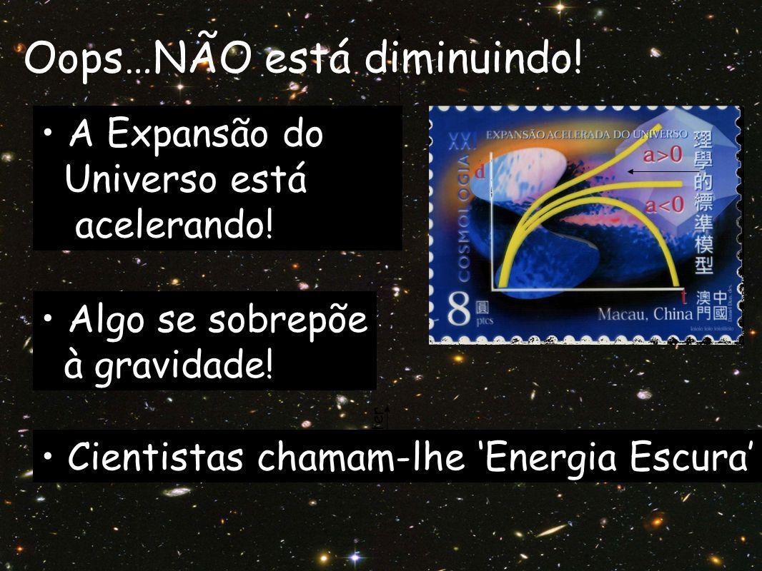 Oops…NÃO está diminuindo! fainter A Expansão do Universo está acelerando! Algo se sobrepõe à gravidade! Cientistas chamam-lhe Energia Escura