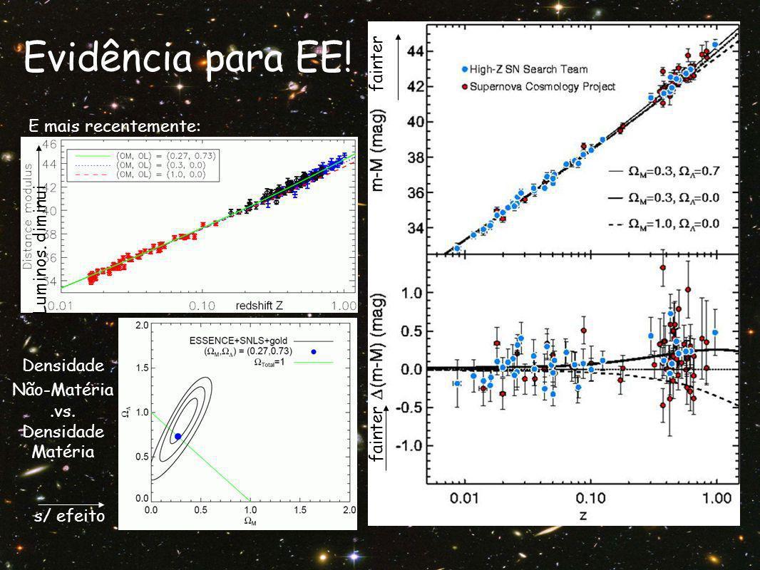 Evidência para EE! fainter E mais recentemente: Luminos. diminui s/ efeito Densidade Não-Matéria.vs. Densidade Matéria