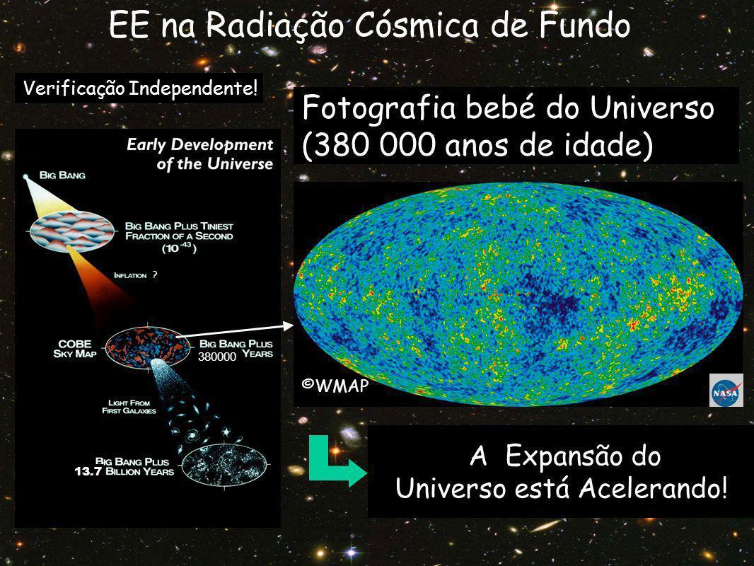 Fotografia bebé do Universo (380 000 anos de idade) ? 13.7 EE na Radiação Cósmica de Fundo 380000 A Expansão do Universo está Acelerando! Verificação
