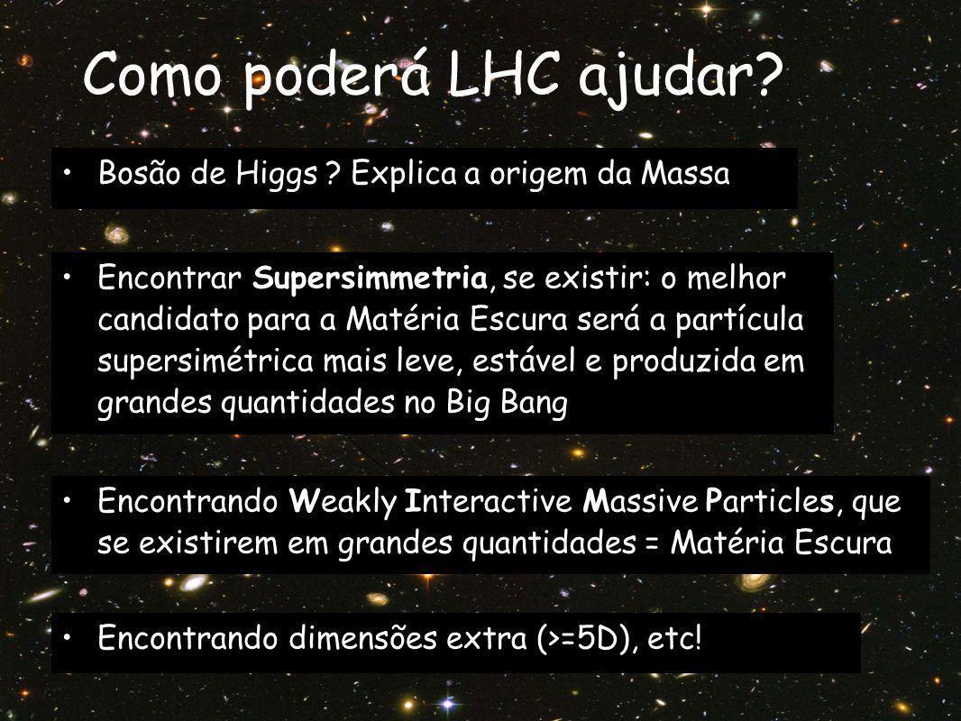 Como poderá LHC ajudar? Bosão de Higgs ? Explica a origem da Massa Encontrar Supersimmetria, se existir: o melhor candidato para a Matéria Escura será
