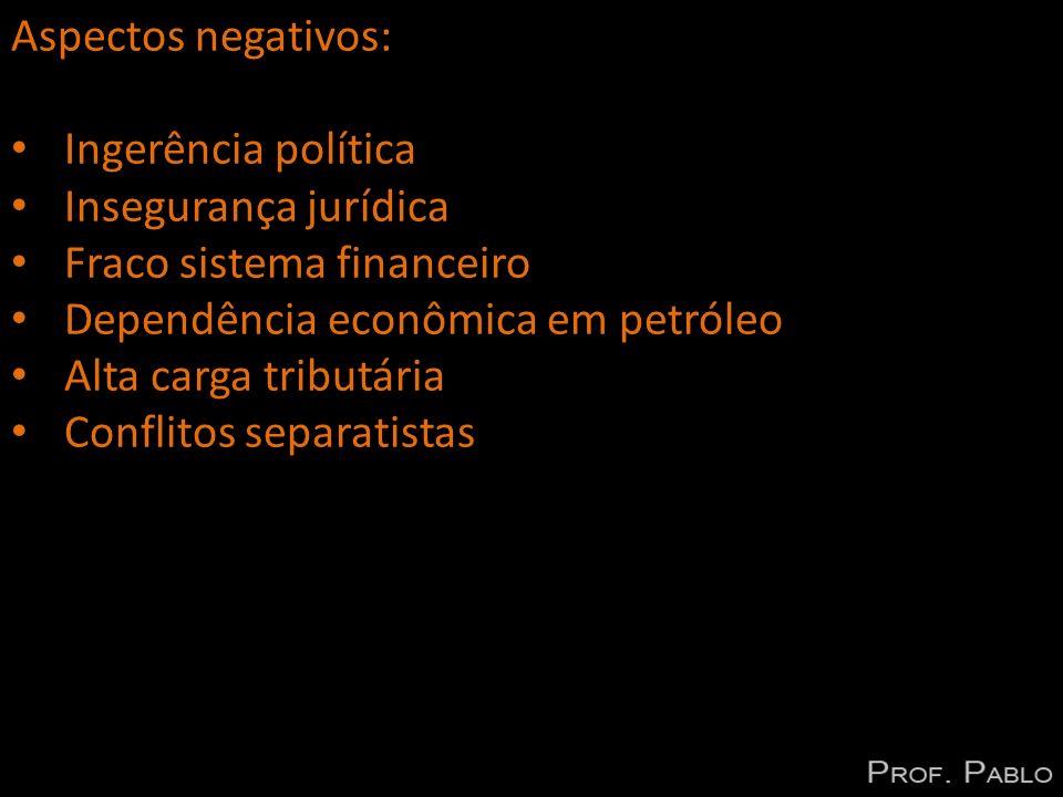 Aspectos negativos: Ingerência política Insegurança jurídica Fraco sistema financeiro Dependência econômica em petróleo Alta carga tributária Conflito