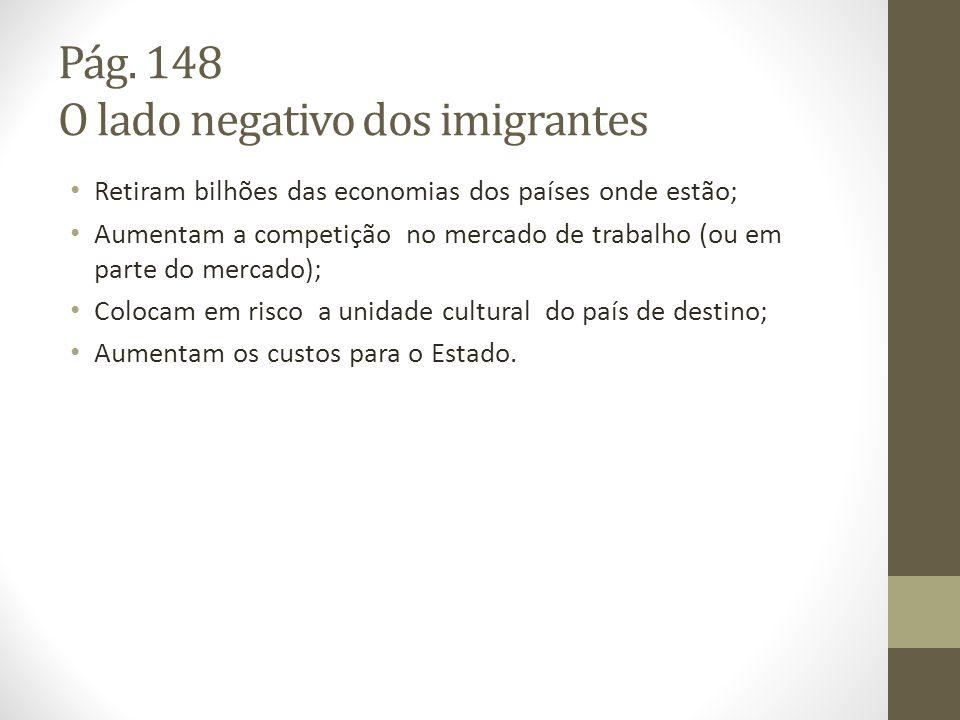 Pág. 148 O lado negativo dos imigrantes Retiram bilhões das economias dos países onde estão; Aumentam a competição no mercado de trabalho (ou em parte
