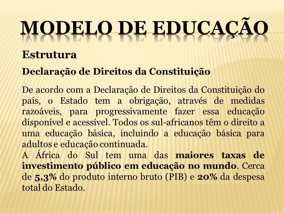 Declaração de Direitos da Constituição De acordo com a Declaração de Direitos da Constituição do país, o Estado tem a obrigação, através de medidas ra