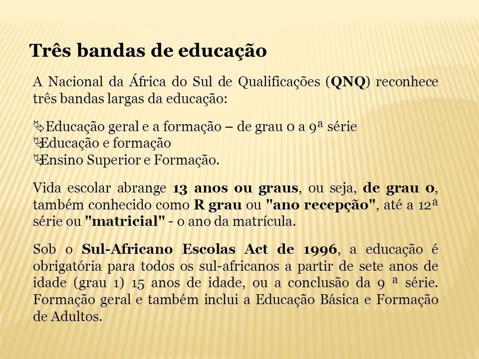 Três bandas de educação A Nacional da África do Sul de Qualificações (QNQ) reconhece três bandas largas da educação: Educação geral e a formação – de