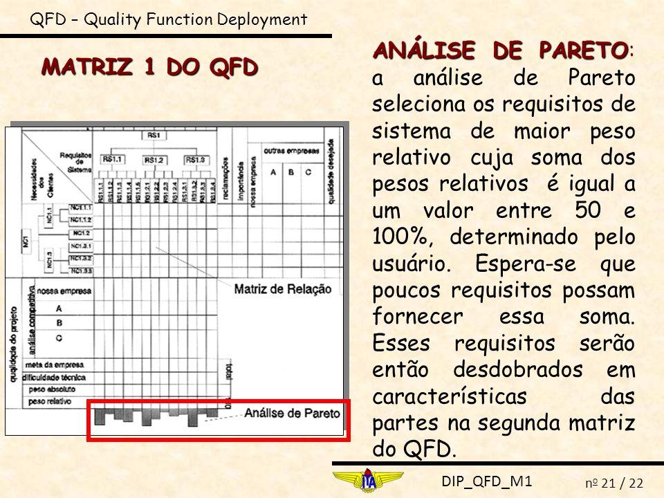 DIP_QFD_M1 n o 21 / 22 QFD – Quality Function Deployment MATRIZ 1 DO QFD ANÁLISE DE PARETO ANÁLISE DE PARETO: a análise de Pareto seleciona os requisi