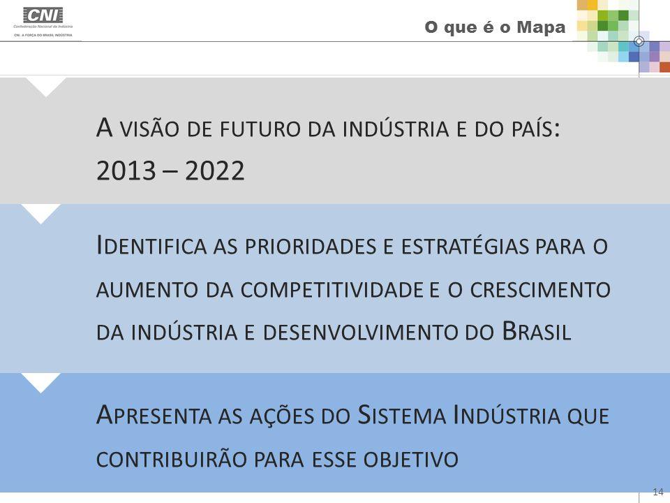 O que é o Mapa A VISÃO DE FUTURO DA INDÚSTRIA E DO PAÍS : 2013 – 2022 A PRESENTA AS AÇÕES DO S ISTEMA I NDÚSTRIA QUE CONTRIBUIRÃO PARA ESSE OBJETIVO I