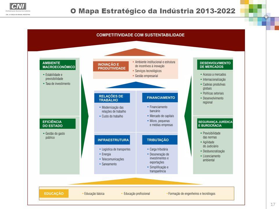 O Mapa Estratégico da Indústria 2013-2022 17