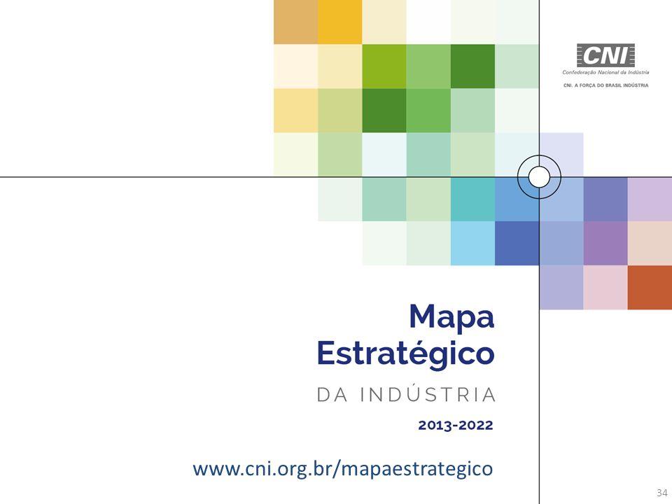 www.cni.org.br/mapaestrategico 34