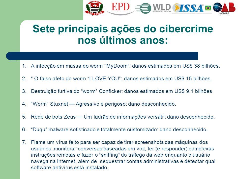 Sete principais ações do cibercrime nos últimos anos: 1.A infecção em massa do worm MyDoom: danos estimados em US$ 38 bilhões. 2. O falso afeto do wor