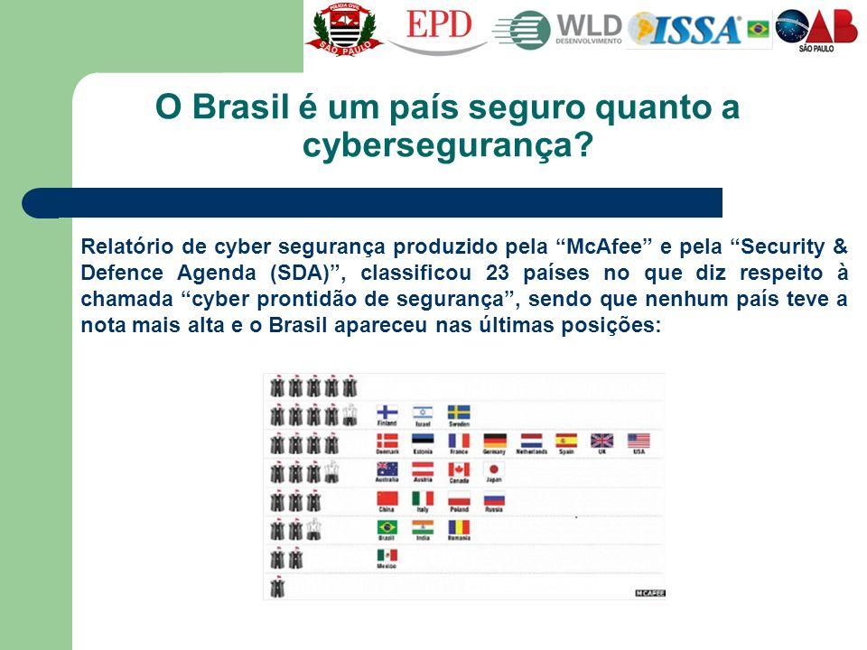 O Brasil é um país seguro quanto a cybersegurança? Relatório de cyber segurança produzido pela McAfee e pela Security & Defence Agenda (SDA), classifi