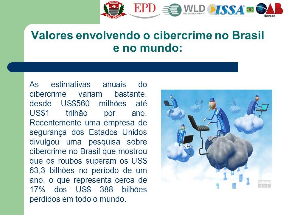 Valores envolvendo o cibercrime no Brasil e no mundo: As estimativas anuais do cibercrime variam bastante, desde US$560 milhões até US$1 trilhão por a