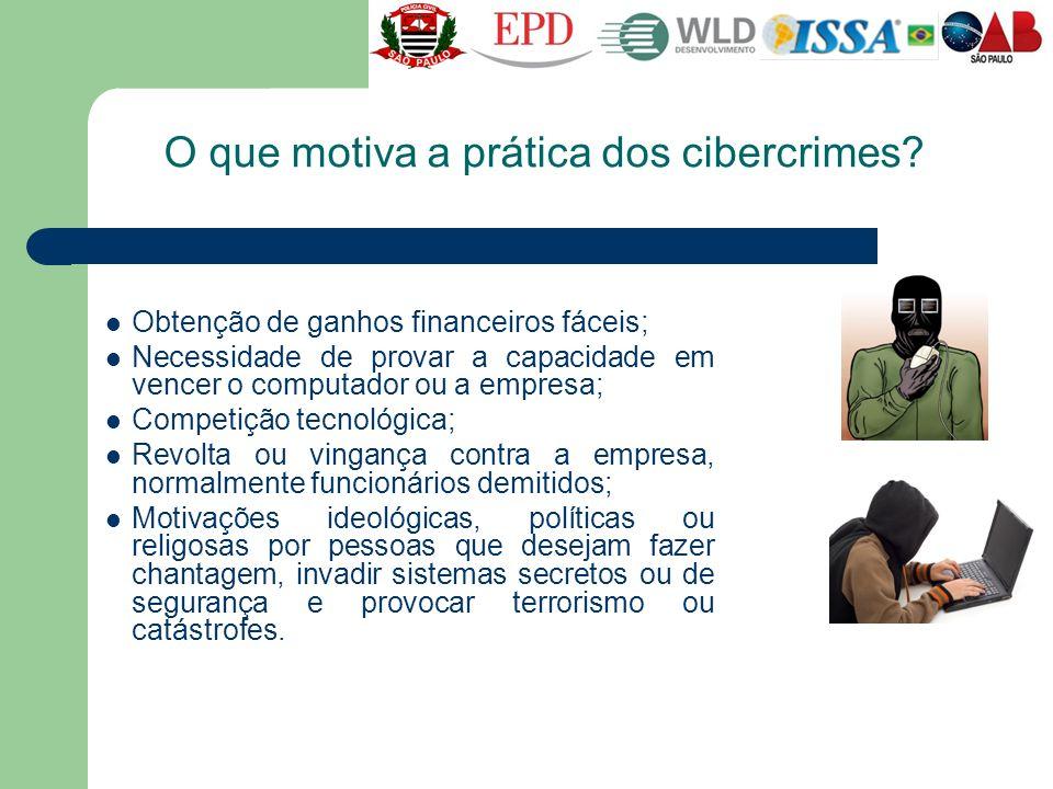 O que motiva a prática dos cibercrimes? Obtenção de ganhos financeiros fáceis; Necessidade de provar a capacidade em vencer o computador ou a empresa;