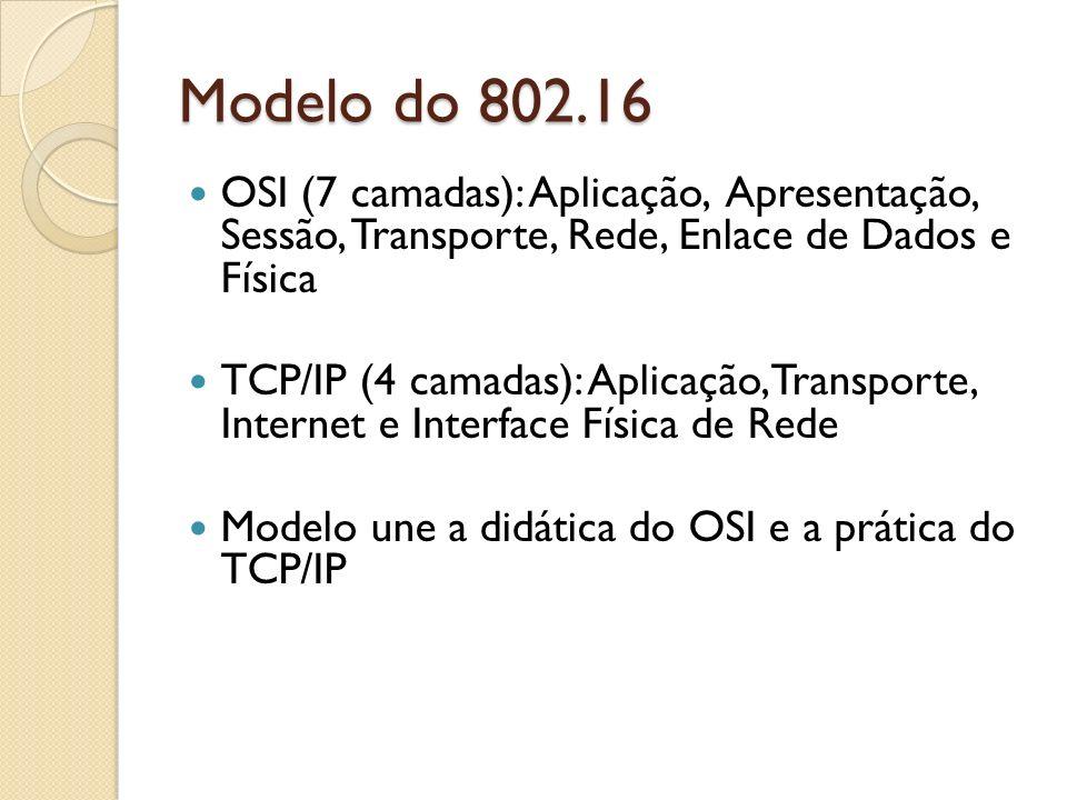 Modelo do 802.16 OSI (7 camadas): Aplicação, Apresentação, Sessão, Transporte, Rede, Enlace de Dados e Física TCP/IP (4 camadas): Aplicação, Transport