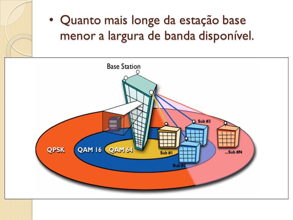 Quanto mais longe da estação base menor a largura de banda disponível. Quanto mais longe da estação base menor a largura de banda disponível.