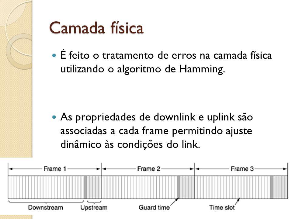 Camada física É feito o tratamento de erros na camada física utilizando o algoritmo de Hamming. As propriedades de downlink e uplink são associadas a