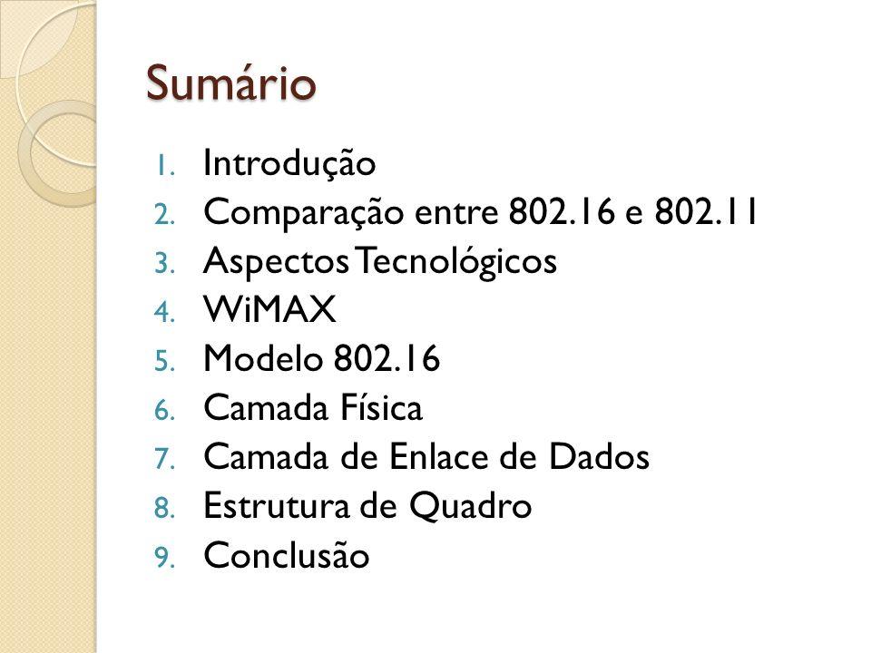 Sumário 1. Introdução 2. Comparação entre 802.16 e 802.11 3. Aspectos Tecnológicos 4. WiMAX 5. Modelo 802.16 6. Camada Física 7. Camada de Enlace de D