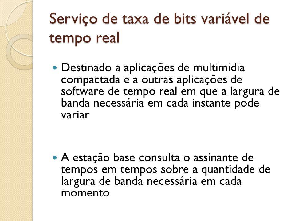 Serviço de taxa de bits variável de tempo real Destinado a aplicações de multimídia compactada e a outras aplicações de software de tempo real em que