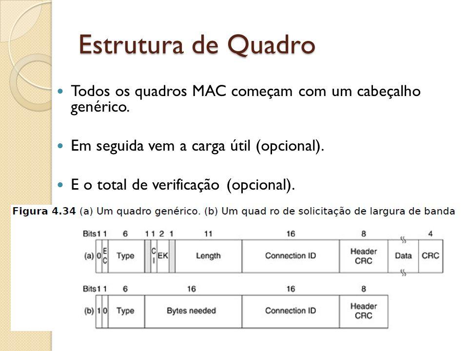 Estrutura de Quadro Todos os quadros MAC começam com um cabeçalho genérico. Em seguida vem a carga útil (opcional). E o total de verificação (opcional