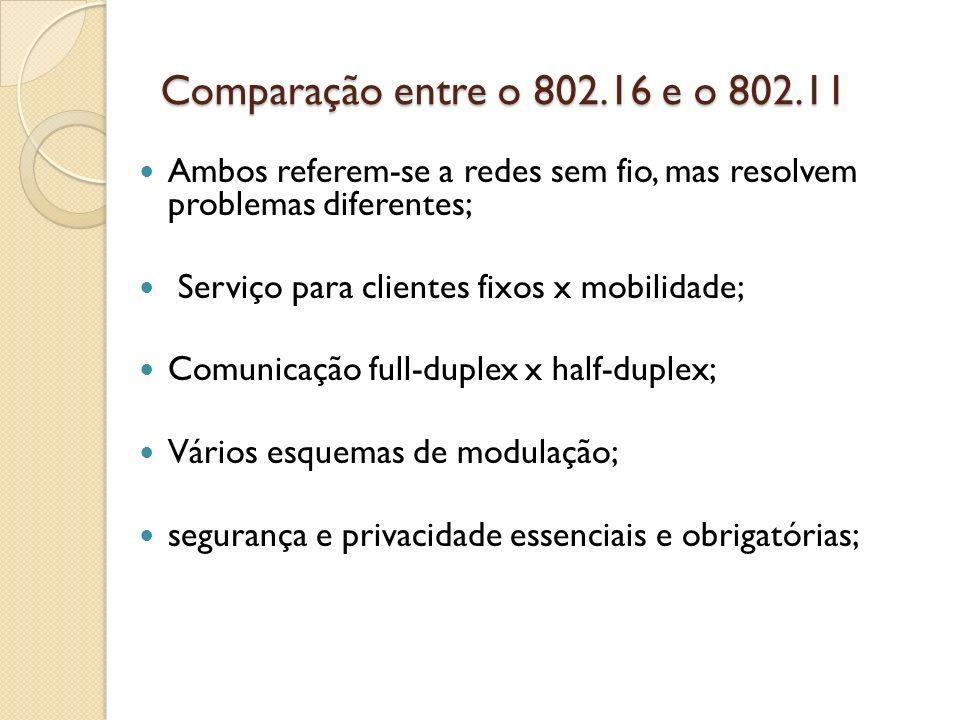Comparação entre o 802.16 e o 802.11 Ambos referem-se a redes sem fio, mas resolvem problemas diferentes; Serviço para clientes fixos x mobilidade; Co