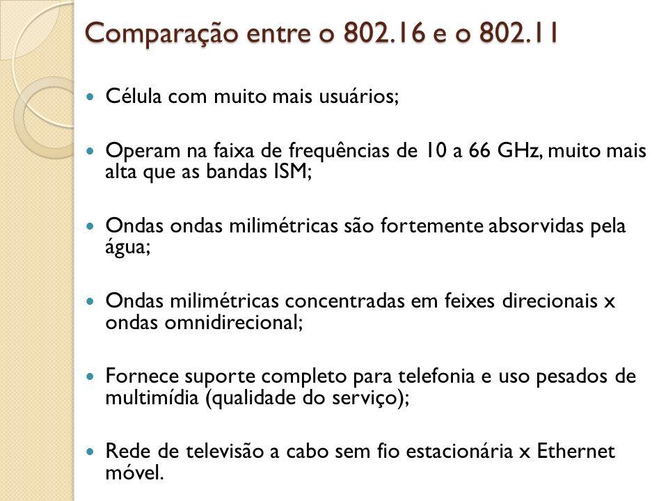 Comparação entre o 802.16 e o 802.11 Célula com muito mais usuários; Operam na faixa de frequências de 10 a 66 GHz, muito mais alta que as bandas ISM;