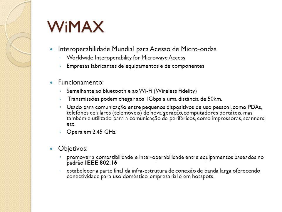 WiMAX Interoperabilidade Mundial para Acesso de Micro-ondas Worldwide Interoperability for Microwave Access Empresas fabricantes de equipamentos e de