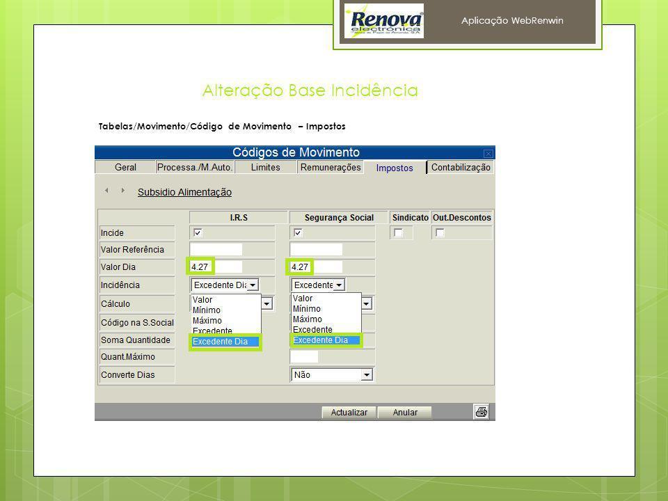 Aplicação WebRenwin Alteração Base Incidência Tabelas/Movimento/Código de Movimento – Impostos 8