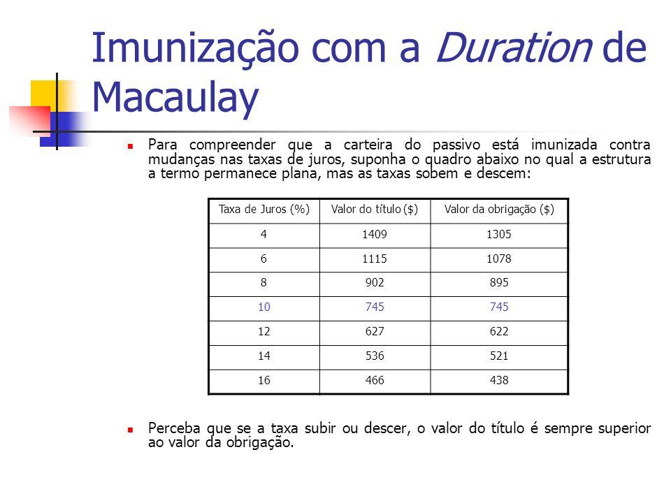Imunização com a Duration de Macaulay Para compreender que a carteira do passivo está imunizada contra mudanças nas taxas de juros, suponha o quadro a