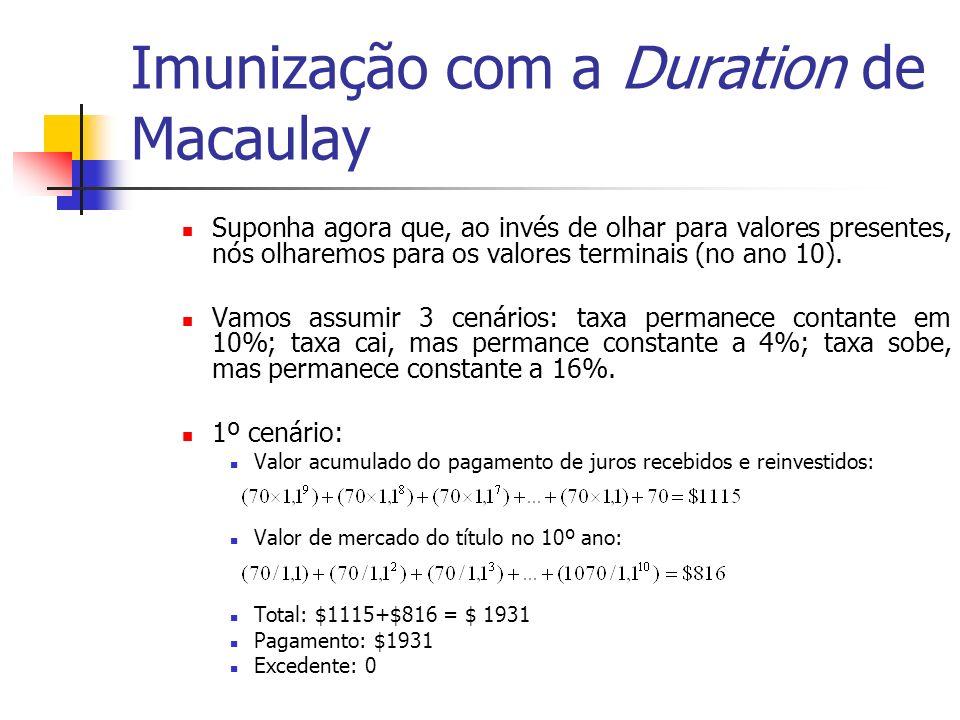 Imunização com a Duration de Macaulay Suponha agora que, ao invés de olhar para valores presentes, nós olharemos para os valores terminais (no ano 10)