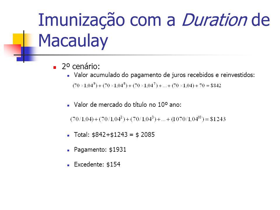 Imunização com a Duration de Macaulay 2º cenário: Valor acumulado do pagamento de juros recebidos e reinvestidos: Valor de mercado do título no 10º an