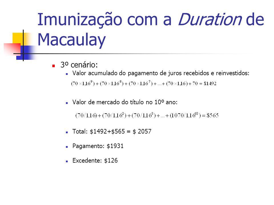 Imunização com a Duration de Macaulay 3º cenário: Valor acumulado do pagamento de juros recebidos e reinvestidos: Valor de mercado do título no 10º an