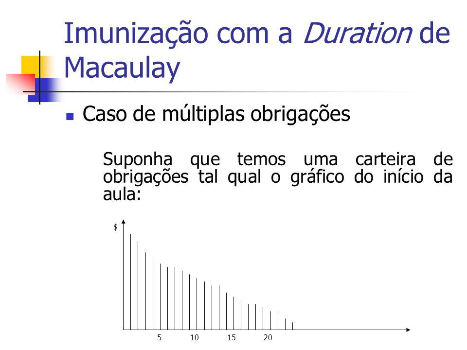 Imunização com a Duration de Macaulay Caso de múltiplas obrigações Suponha que temos uma carteira de obrigações tal qual o gráfico do início da aula: