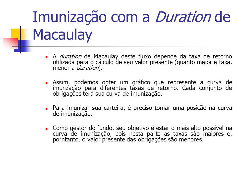 Imunização com a Duration de Macaulay A duration de Macaulay deste fluxo depende da taxa de retorno utilizada para o cálculo de seu valor presente (qu