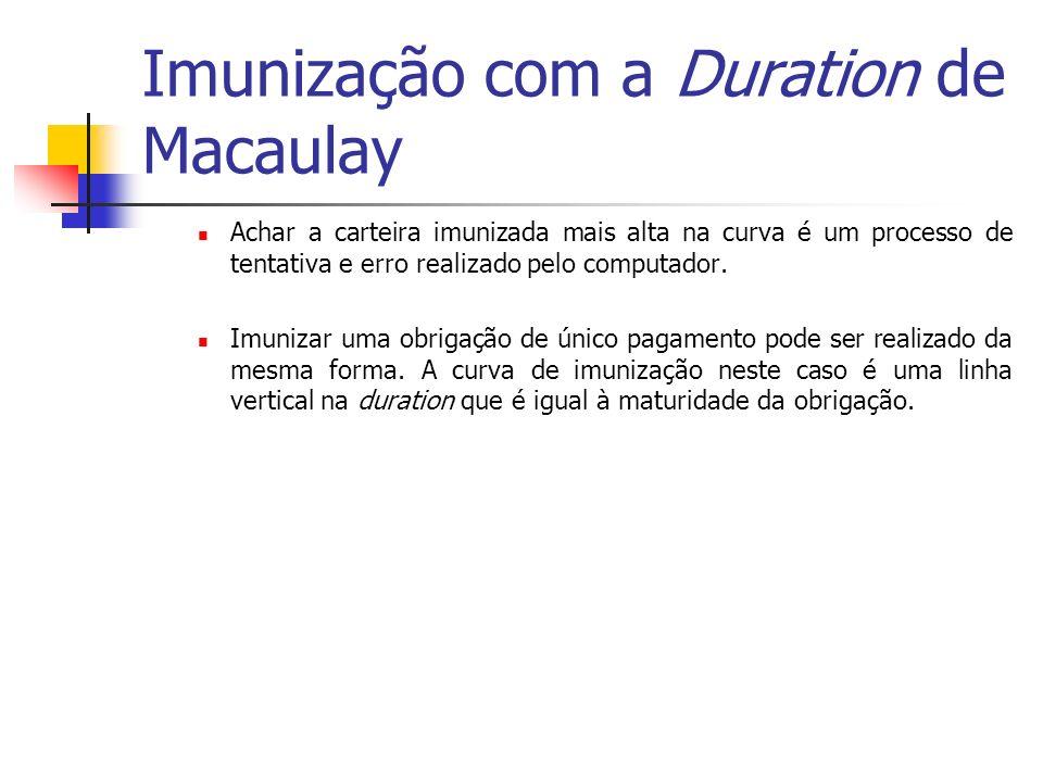 Imunização com a Duration de Macaulay Achar a carteira imunizada mais alta na curva é um processo de tentativa e erro realizado pelo computador. Imuni