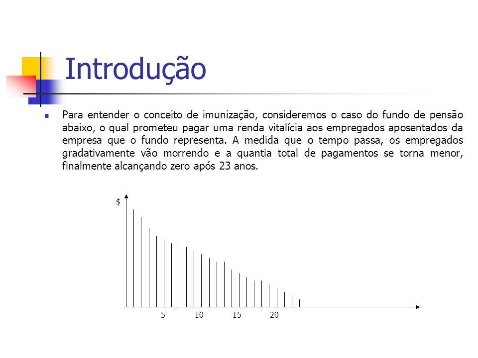 Imunização com a Duration de Macaulay A duration de Macaulay deste fluxo depende da taxa de retorno utilizada para o cálculo de seu valor presente (quanto maior a taxa, menor a duration).