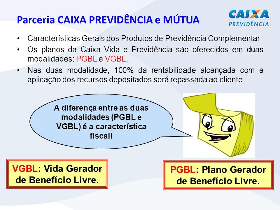 Parceria CAIXA PREVIDÊNCIA e MÚTUA Características Gerais dos Produtos de Previdência Complementar Os planos da Caixa Vida e Previdência são oferecidos em duas modalidades: PGBL e VGBL.