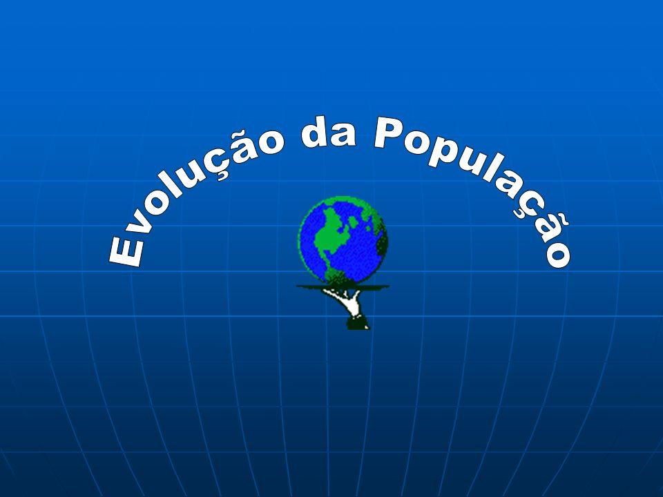 Três Fases da Evolução da População (AP.3) Regime demográfico Primitivo (até ao séc.