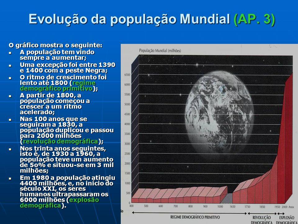 Evolução da população Mundial (AP. 3) O gráfico mostra o seguinte: A população tem vindo sempre a aumentar; A população tem vindo sempre a aumentar; U