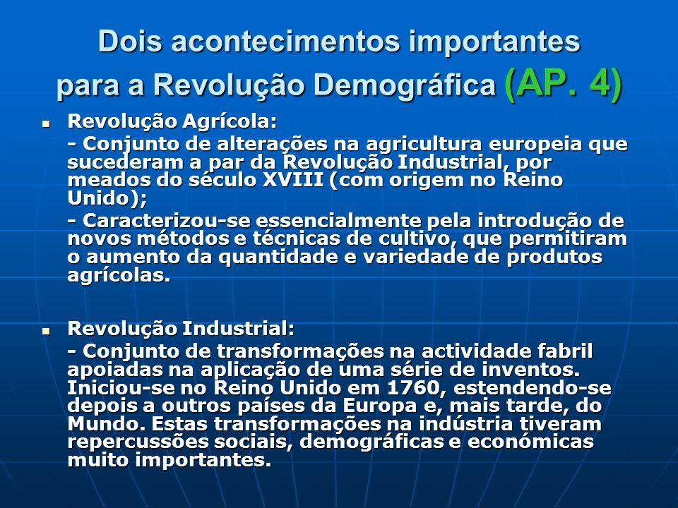 Dois acontecimentos importantes para a Revolução Demográfica (AP. 4) Revolução Agrícola: Revolução Agrícola: - Conjunto de alterações na agricultura e