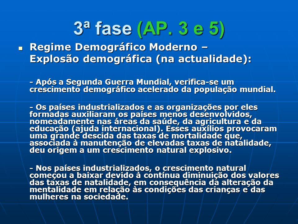 3ª fase (AP. 3 e 5) Regime Demográfico Moderno – Regime Demográfico Moderno – Explosão demográfica (na actualidade): - Após a Segunda Guerra Mundial,