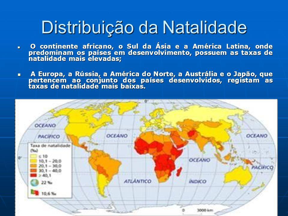 Distribuição da Natalidade O continente africano, o Sul da Ásia e a América Latina, onde predominam os países em desenvolvimento, possuem as taxas de