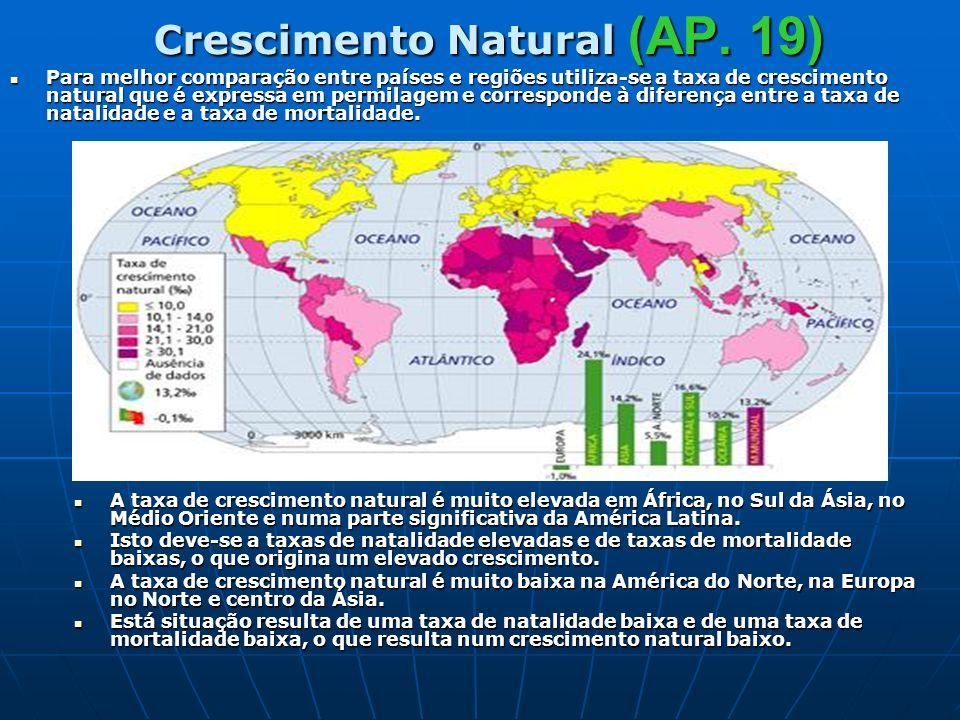 Crescimento Natural (AP. 19) Para melhor comparação entre países e regiões utiliza-se a taxa de crescimento natural que é expressa em permilagem e cor